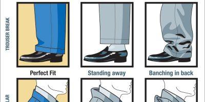How A Man's Suit Should Fit {Infographic}