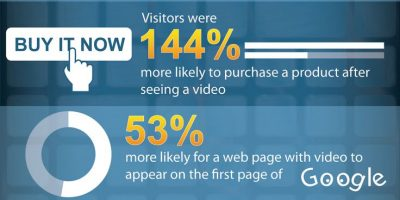 Top 10 Reasons for Online Video {Infographic}