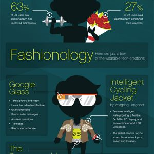 Wearable Tech Rising [Infographic]