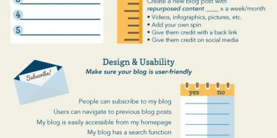How to Create a Successful Blog {Checklist}