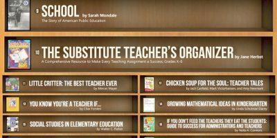 Infographic: 50 Best Books for Teachers