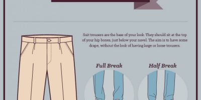 Guide to Wearing A Suit {Infographic}