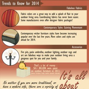 Wicker Furniture Infographic