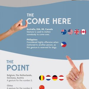 Global Guide to Hand Gestures {Infographic}