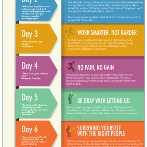 7 Day Productivity Plan {Infographic}