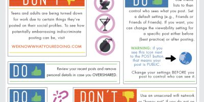 Privacy & Security on Facebook {Infographic}