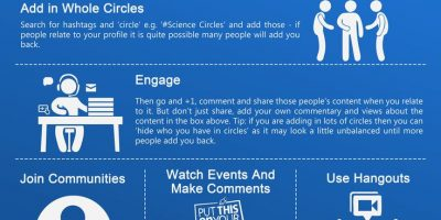 Getting Started on Google+ {Infographic}