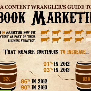 eBook Marketing Guide {Infographic}