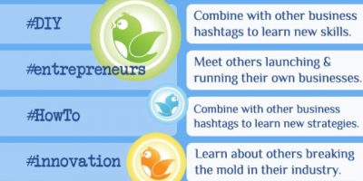 20 Twitter Hashtags for Entrepreneurs {Infographic}