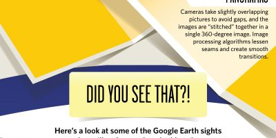 Google Earth: Our Weird Planet {Infographic}
