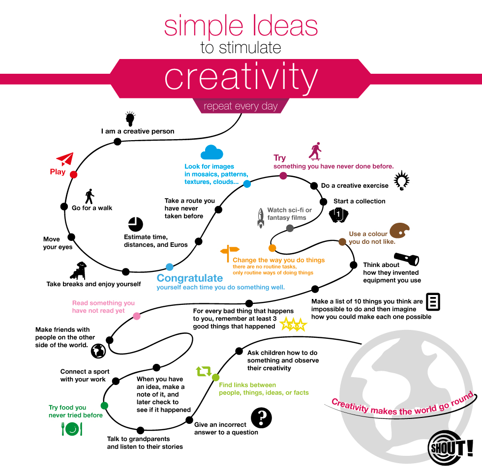 Ideas to Stimulate Creativity {Infographic} - Best ...