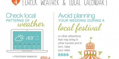 How to Plan a Destination Wedding {Infographic}