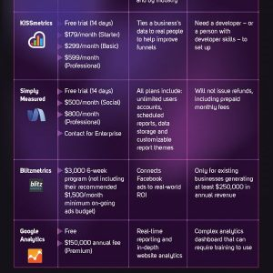 16 Tools for Social Media Management {Infographic}