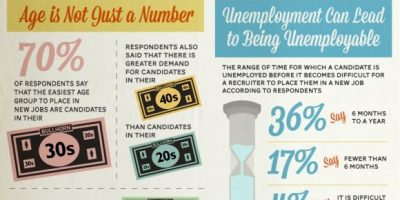 Why Some Folks Don't Get Hired {Infographic}
