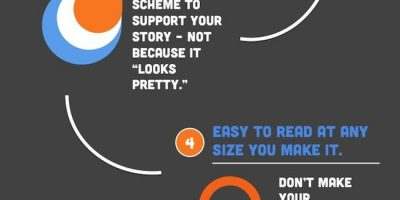 Anatomy of a Shareable Infographic