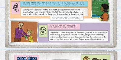 5 Ways to Turn Your Kid Into a Great Entrepreneur {Infographic}