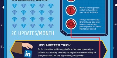 Become a LinkedIn Jedi {Infographic}