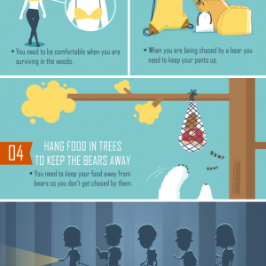 10 Ways Paracord Can Help You In a Difficult Situation {Infographic}