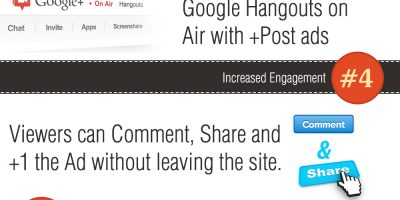 Google Plus Post Ads Tips {Infographic}