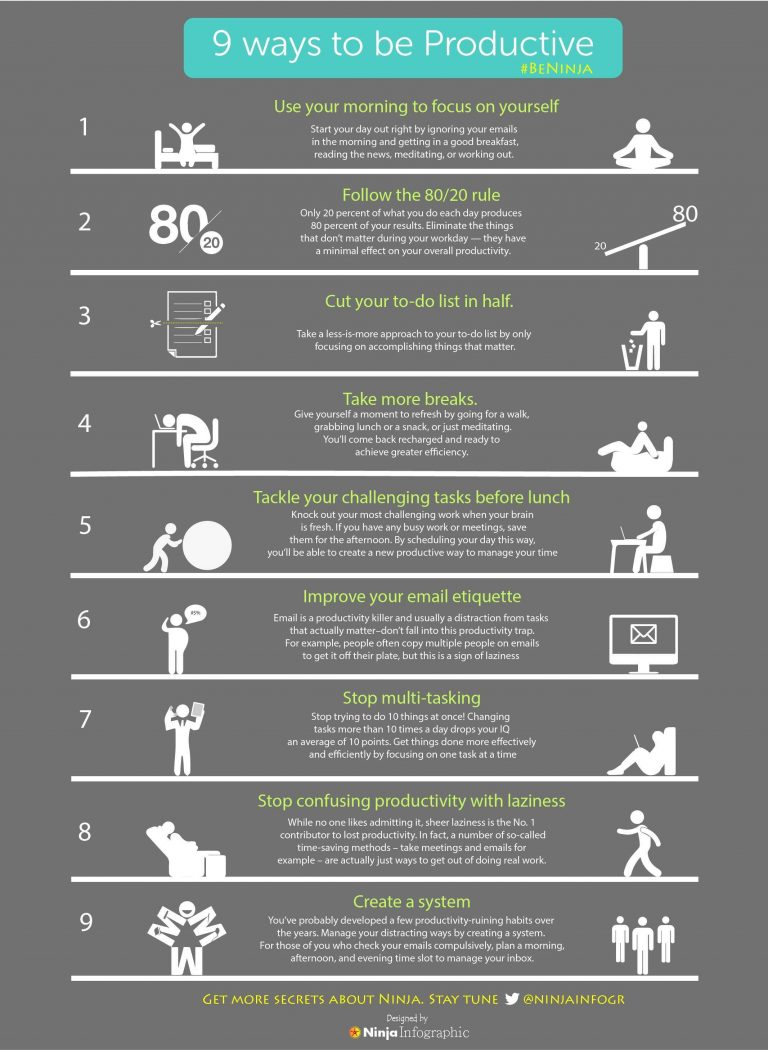 9 Ways To Be Productive Infographic Best Infographics