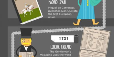 The History of Published Word {Infographic}