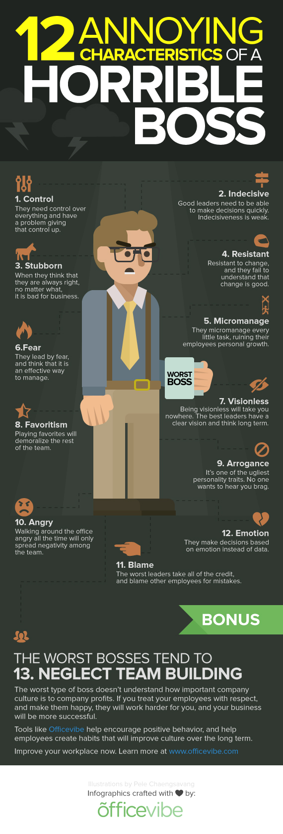 characteristics of a good boss