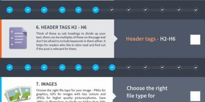 On-Page SEO Checklist for Blogs {Infographic}