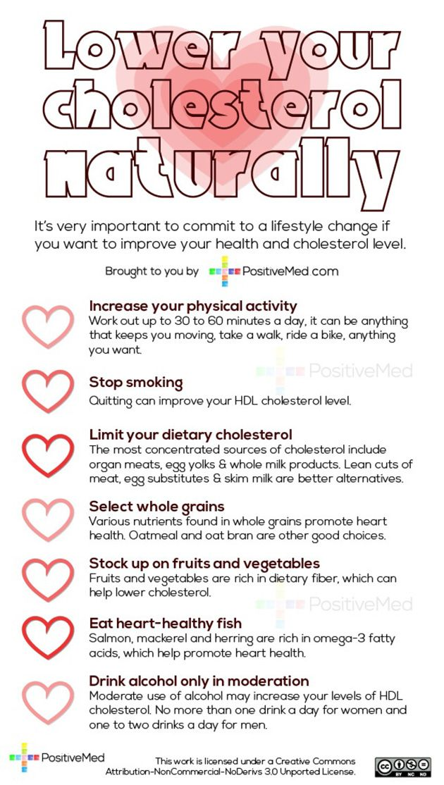 How To Lower Your Cholesterol Naturally {Infographic