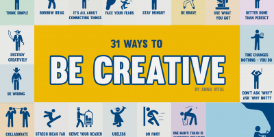 31 Ways To Be Creative Infographic
