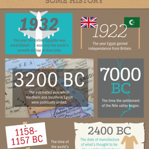 Insane Facts About Egypt {Infographic}