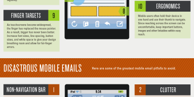 Anatomy of the Perfect Mobile Email {Infographic}