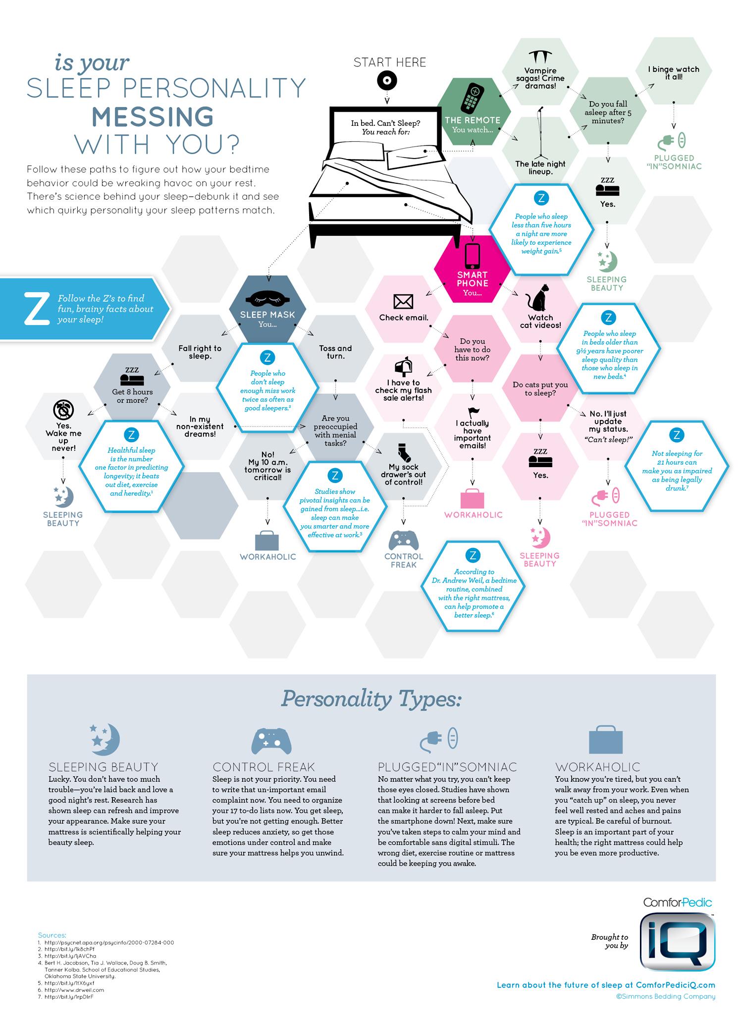 Sleeping Types Personality Sleep Personality