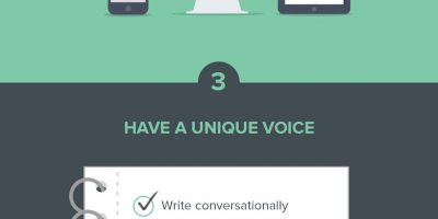 Elements of a Powerful Blog Post {Infographic}