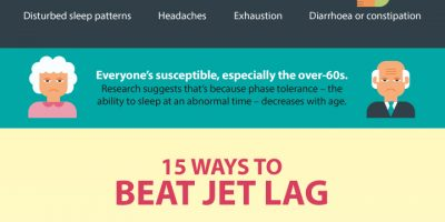 How to Beat Jet Lag {Infographic}
