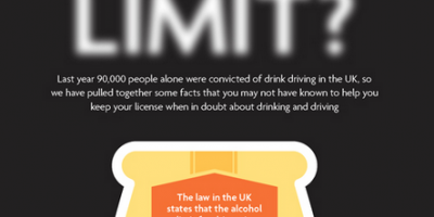 Drunk Driving: Are You Over the Limit? {Infographic}