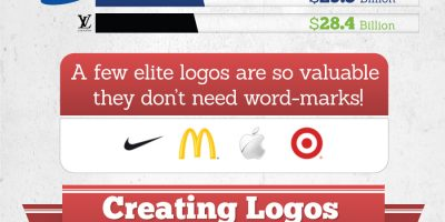 Logos & Colors: What They Mean {Infographic}