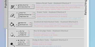 Photoshop Tools Cheat Sheet