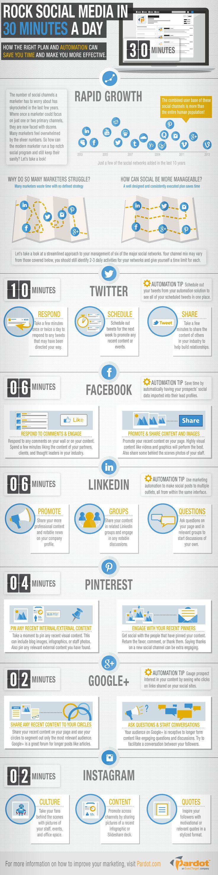 social media 30