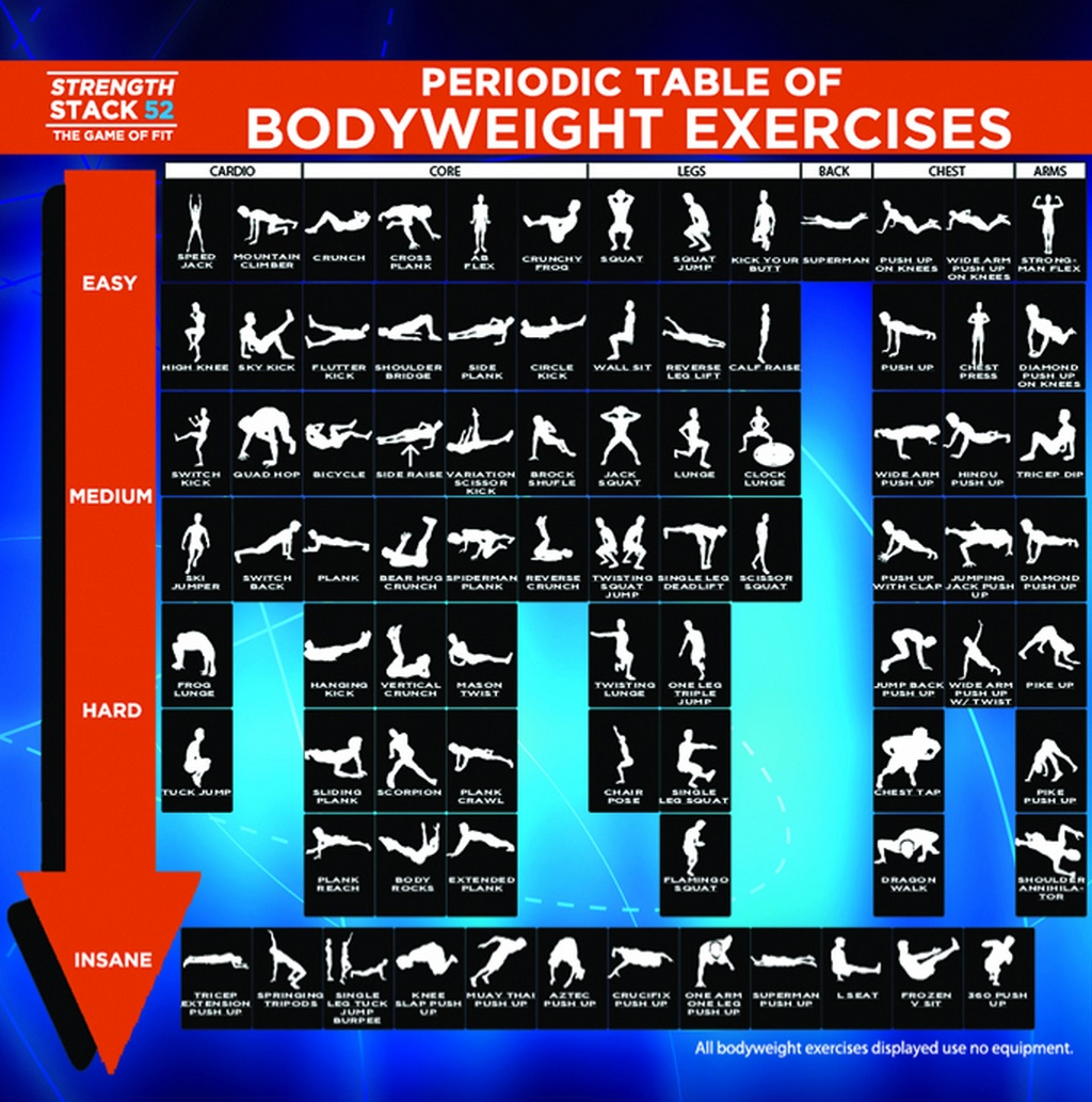 Strength Training Workouts: Periodic Table Of Bodyweight Exercises {Infographic