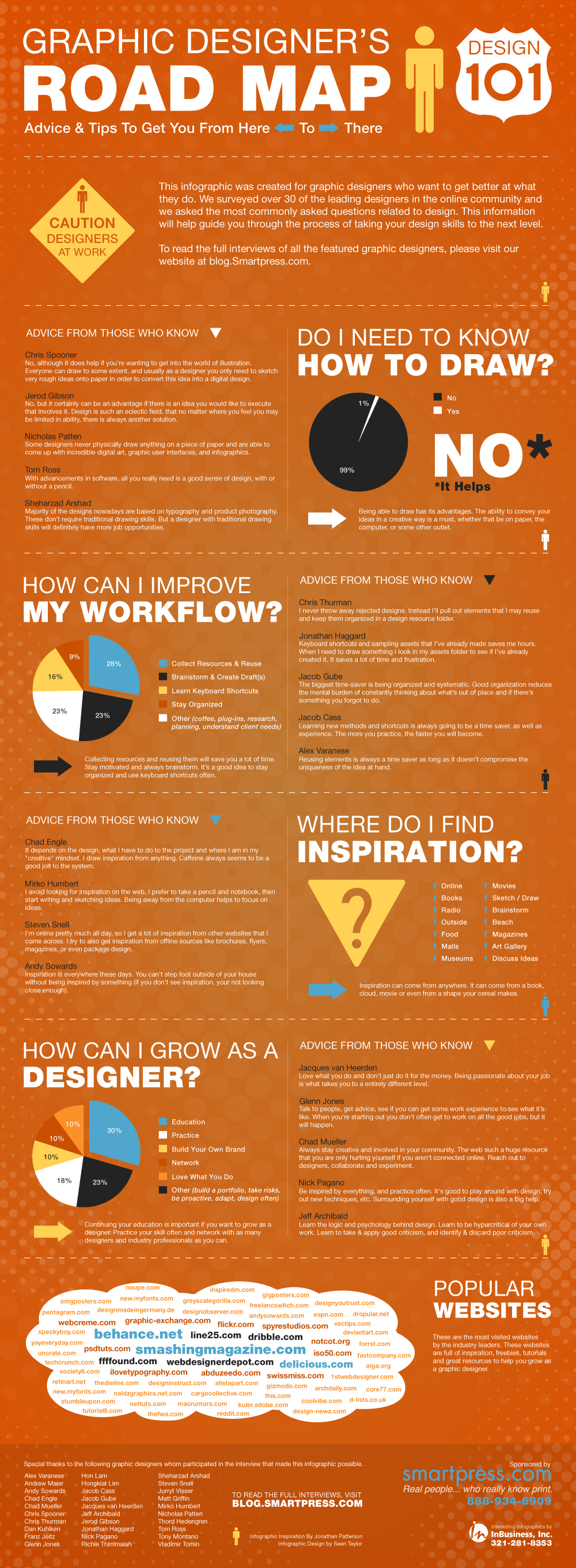 how to become an infographic designer