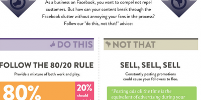 The Do's and Don'ts of Facebook Marketing {Infographic}