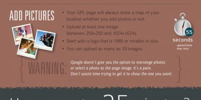 Google+ Local Optimization In 2.5 Minutes [Infographic]