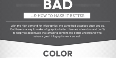 What Makes An Infographic Bad & How to Improve It