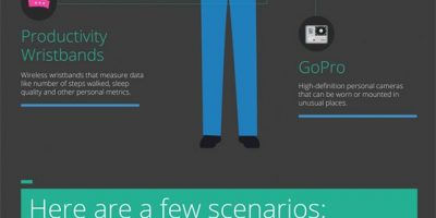 Wearables In the Classrom {Infographic}