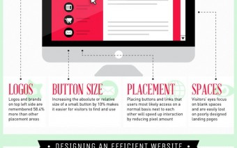 All About Eye Tracking {Infographic}