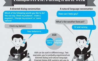 How Your Devices Talk To You {Infographic}