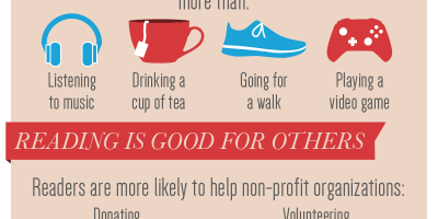 Why Reading Is Good For You  {Infographic}