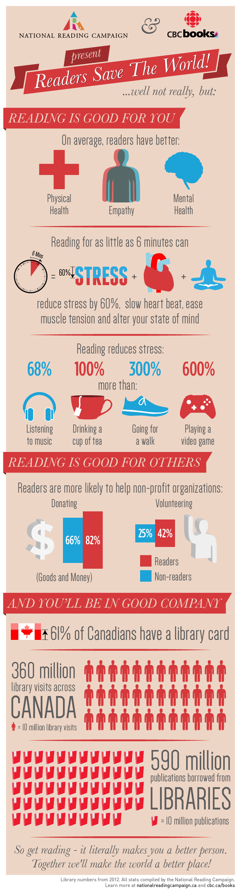Top 10 Health Benefits of Reading