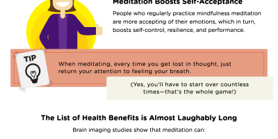 The Skeptic's Guide to Meditation {Infographic}