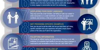 Interview Mistakes You Should Avoid {Infographic}